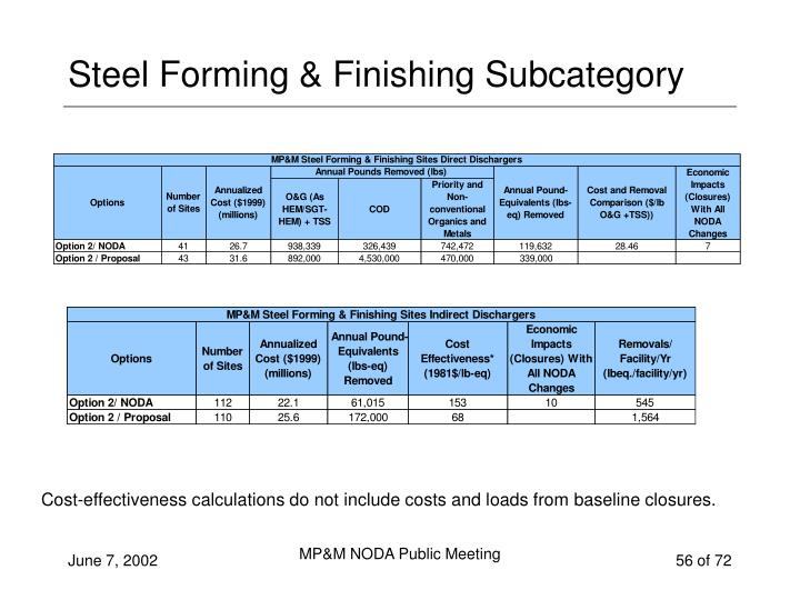 Steel Forming & Finishing Subcategory
