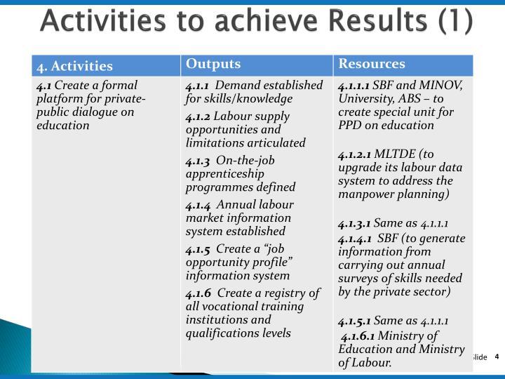 Activities to