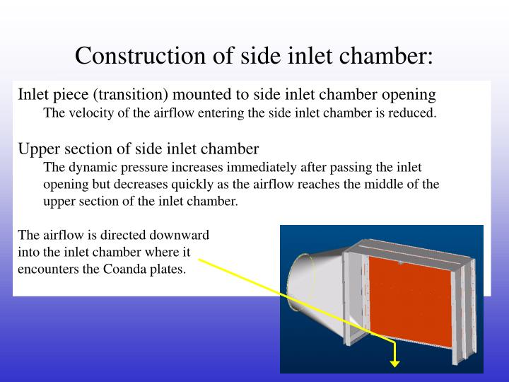 Construction of side inlet chamber: