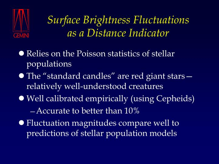 Surface Brightness Fluctuations