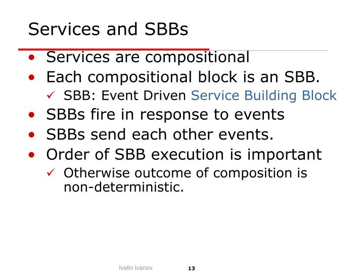 Services and SBBs