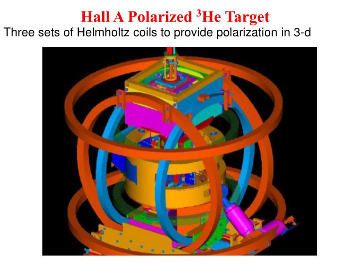 Hall A Polarized
