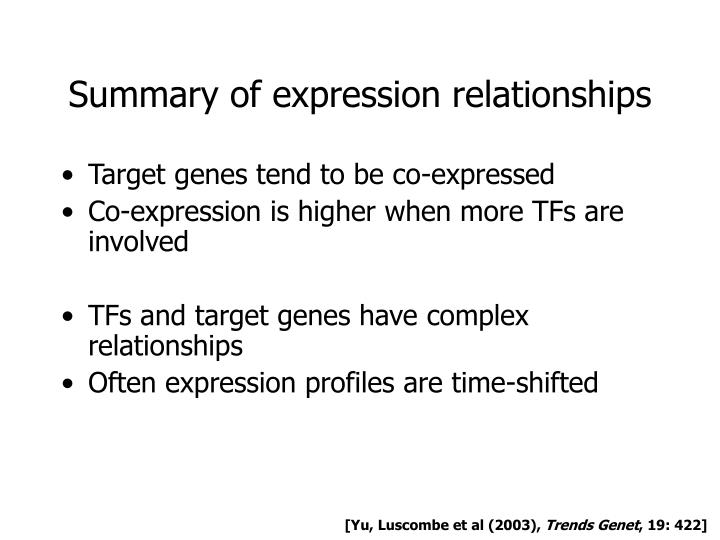 Summary of expression relationships