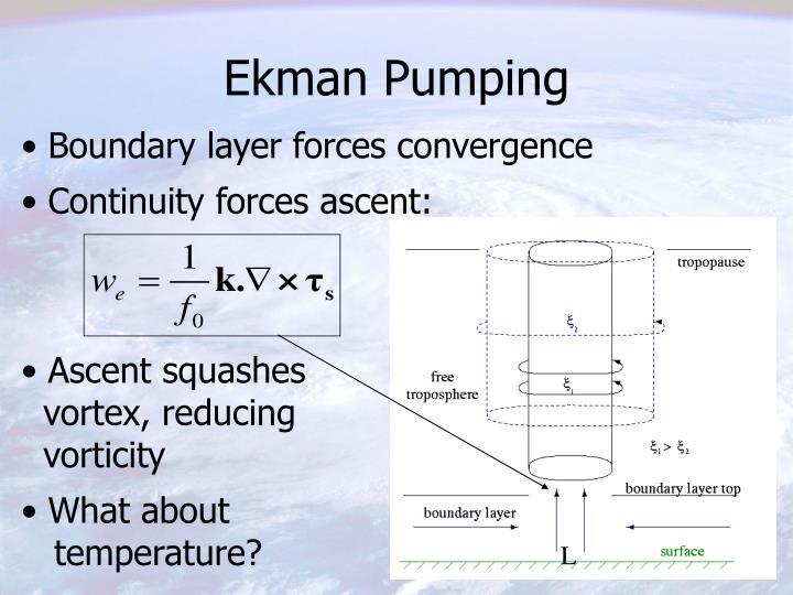 Ekman Pumping