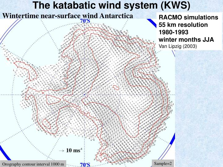 The katabatic wind system (KWS)