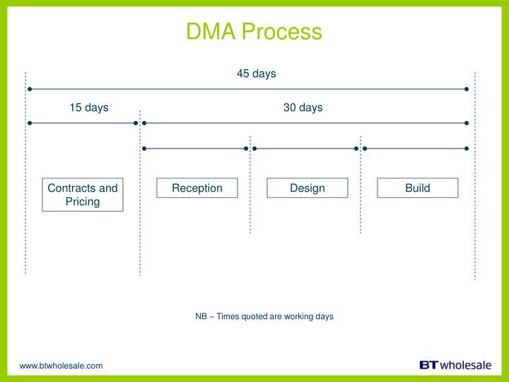 DMA Process
