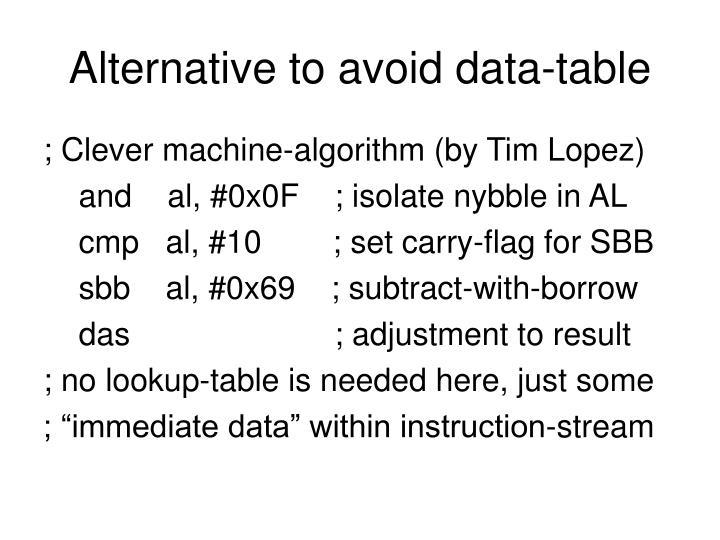 Alternative to avoid data-table
