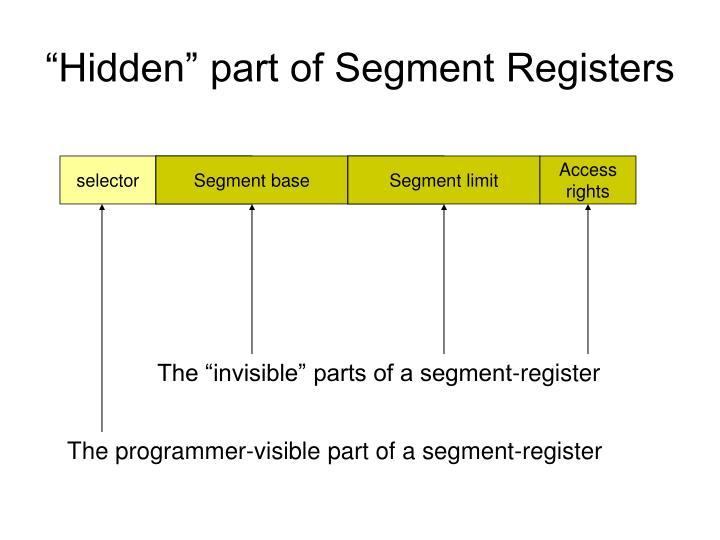 """""""Hidden"""" part of Segment Registers"""