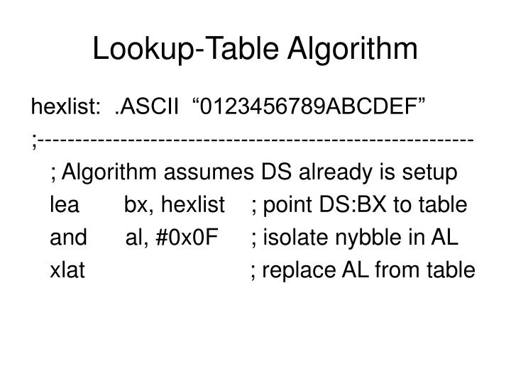 Lookup-Table Algorithm