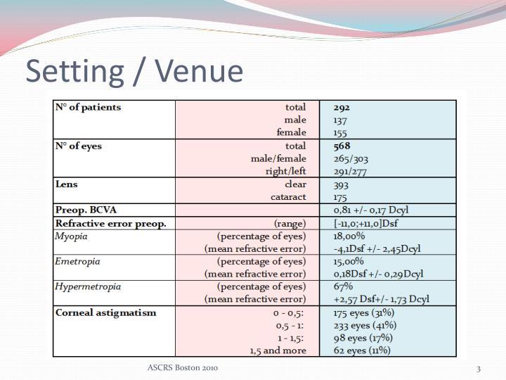 Setting / Venue