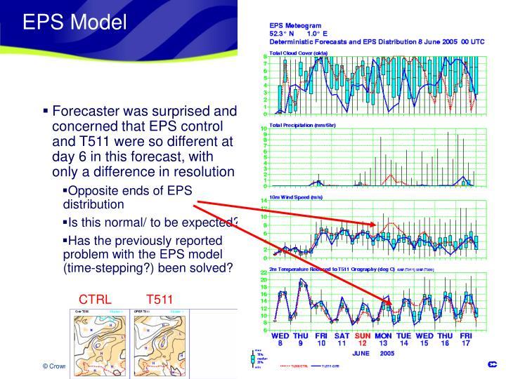 EPS Model
