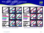 roc results for gales and snow