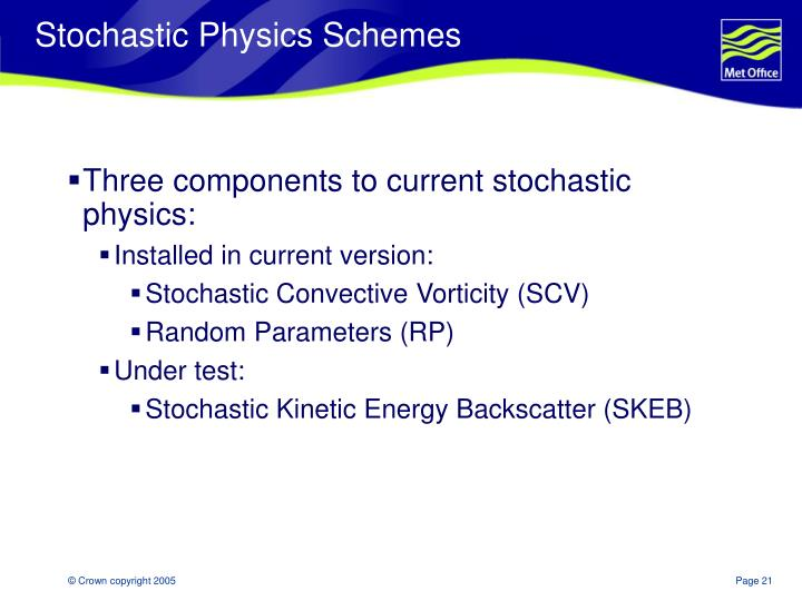Stochastic Physics Schemes
