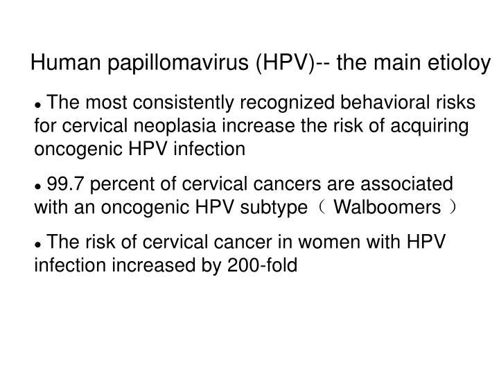 Human papillomavirus (HPV)-- the main etioloy