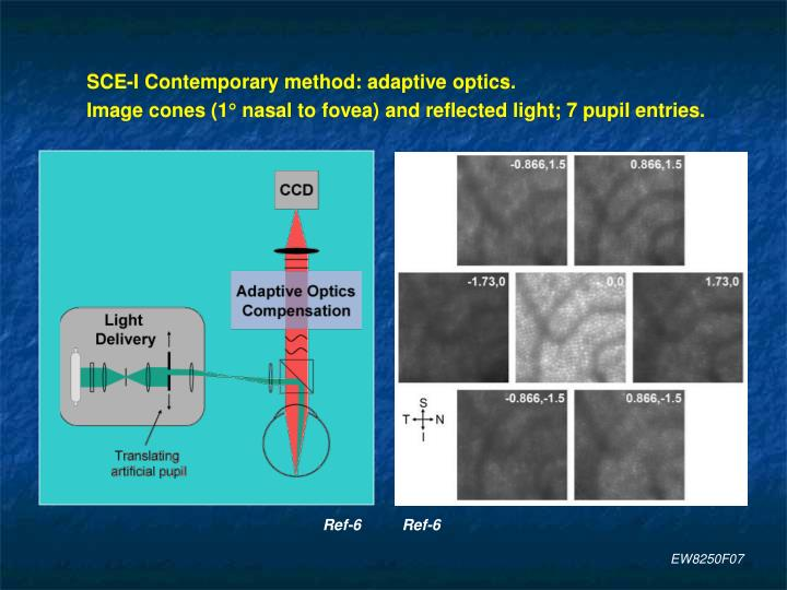 SCE-I Contemporary method: adaptive optics.