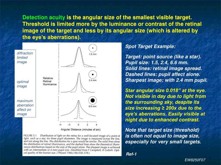 Spot Target Example: