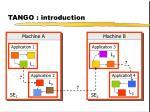 tango introduction3