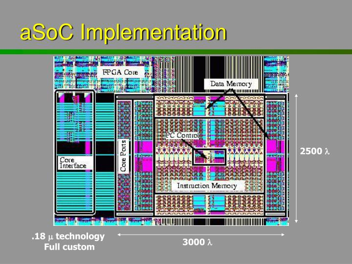 aSoC Implementation
