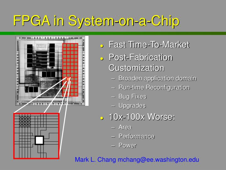 FPGA in System-on-a-Chip
