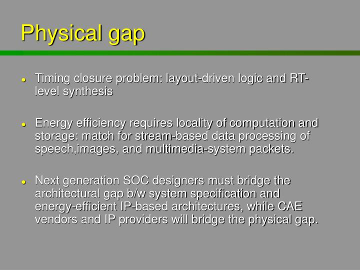 Physical gap