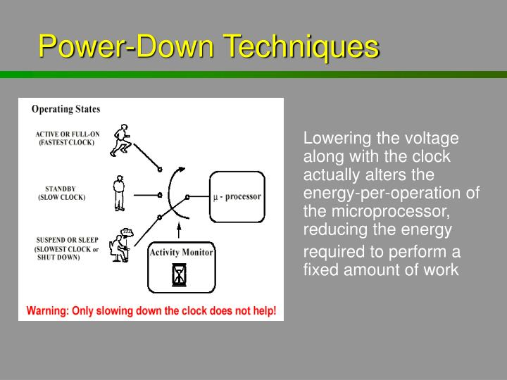 Power-Down Techniques