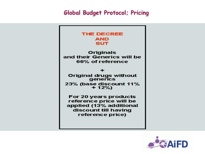 Global Budget Protocol
