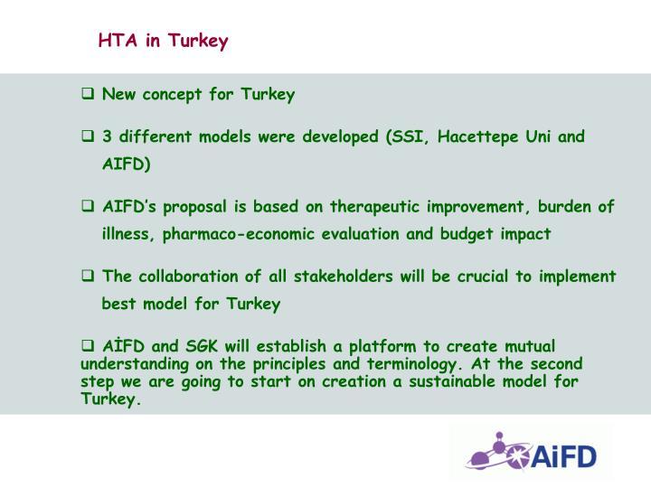 HTA in Turkey