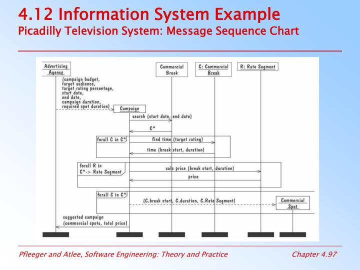 4.12 Information System Example