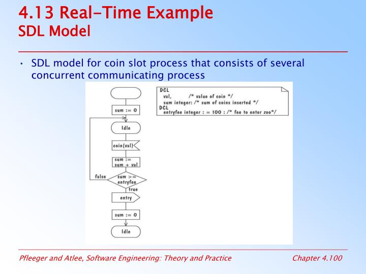 4.13 Real-Time Example