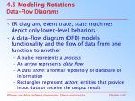 4 5 modeling notations data flow diagrams