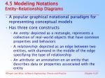 4 5 modeling notations entity relationship diagrams