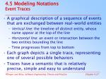 4 5 modeling notations event traces