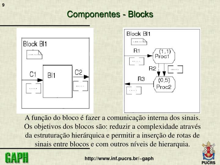 Componentes - Blocks