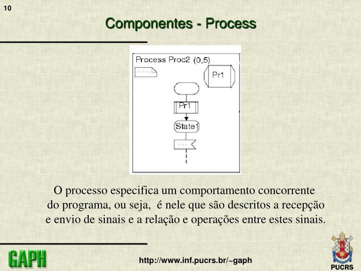 Componentes - Process