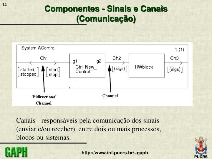 Componentes - Sinais e Canais (Comunicação)