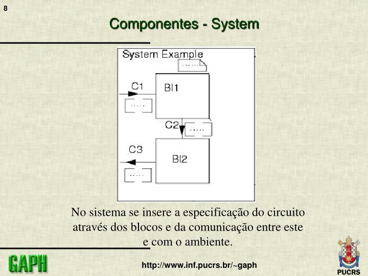 Componentes - System