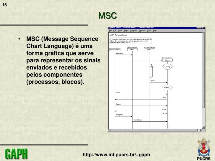 MSC (Message Sequence Chart Language)