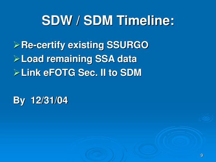 SDW / SDM Timeline: