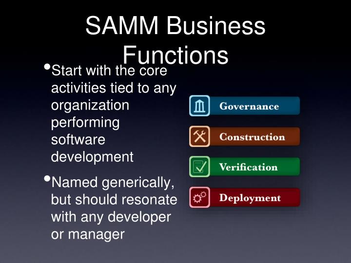 SAMM Business Functions