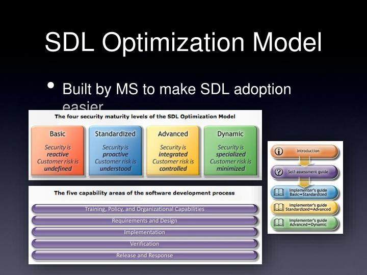 SDL Optimization Model