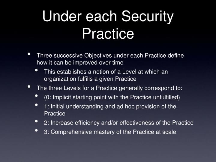 Under each Security Practice