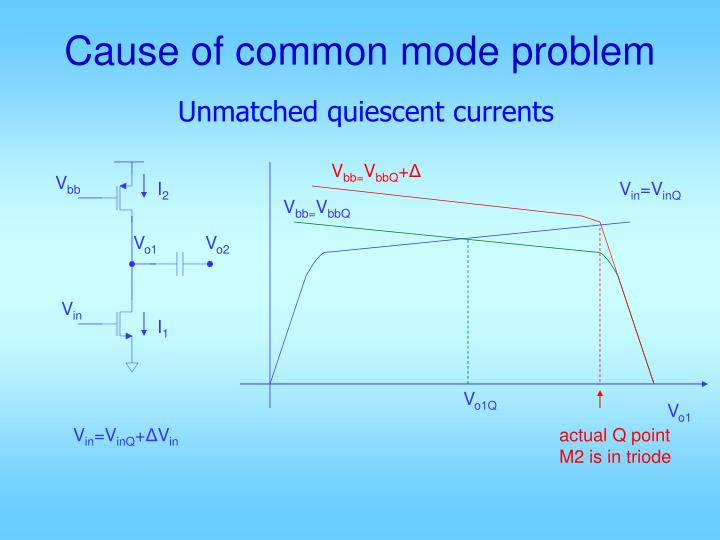 Cause of common mode problem