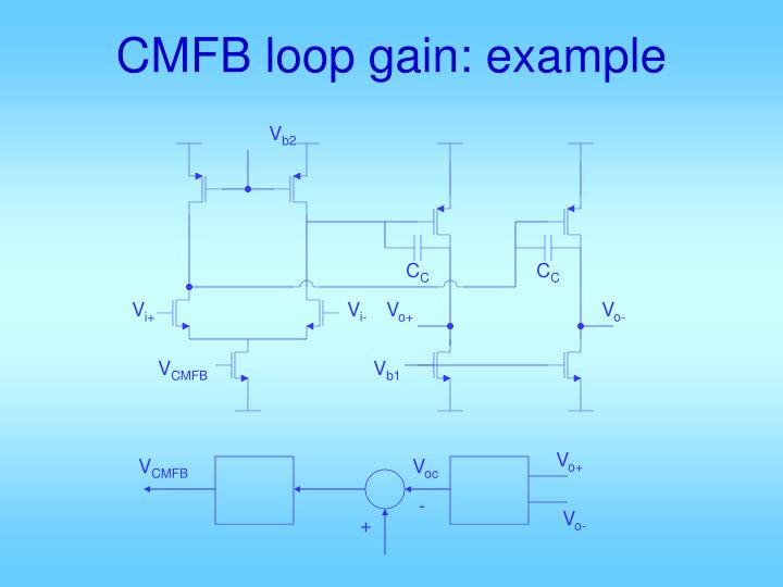 CMFB loop gain: example