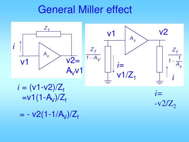 General Miller effect