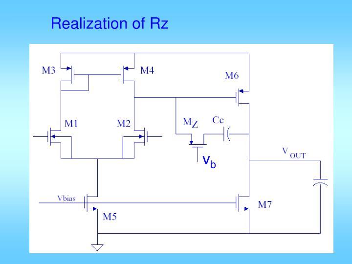 Realization of Rz