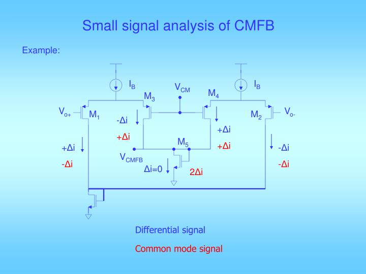 Small signal analysis of CMFB