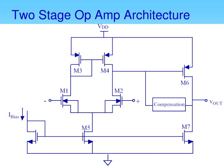 Two Stage Op Amp Architecture