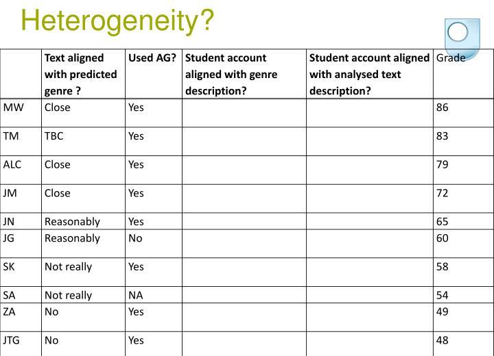 Heterogeneity?