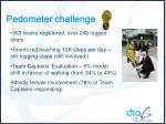 pedometer challenge2