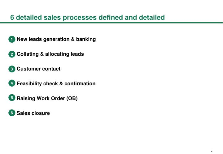 6 detailed sales processes defined and detailed